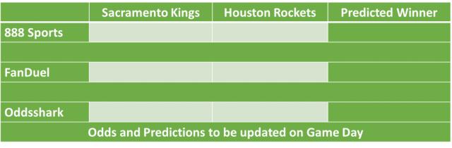 Sacramento Kings vs Houston Rockets NBA Odds and Predictions