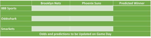 Brooklyn Nets vs Phoenix Suns NBA Odds and Predictions