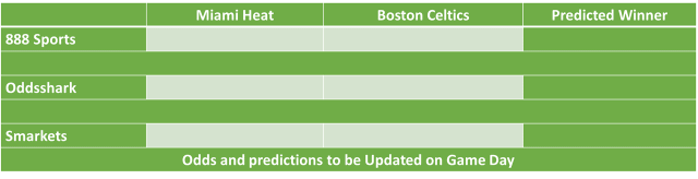 Boston Celtics vs Miami Heat NBA Odds and Predictions