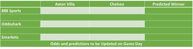 Chelsea vs Aston Villa Football Prediction and Betting Odds