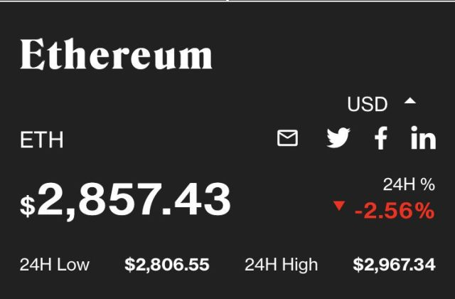 ETH Ethereum Price Prediction and Forecast: ETH goes down further