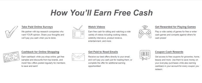 InboxDollars Review - How You'll Earn Free Cash