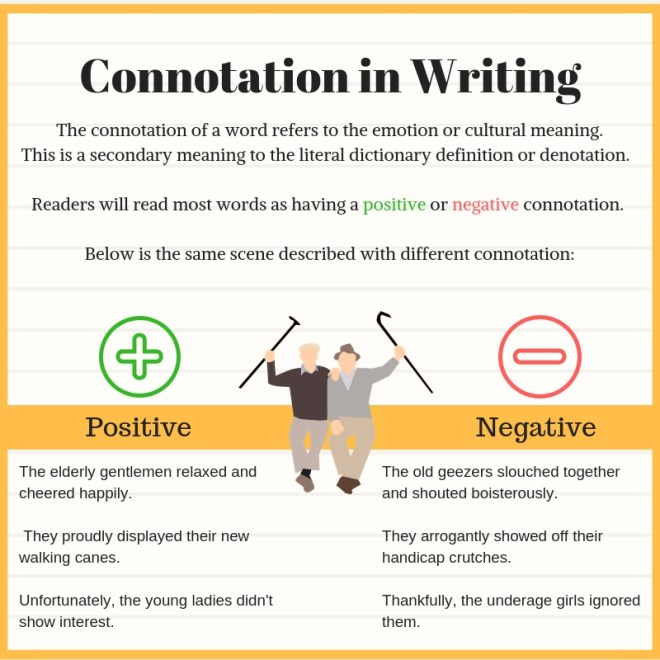 Positive and negative connotation example chart