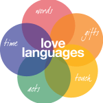 The 5 Love Languages Handout