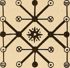 planned magic diagram