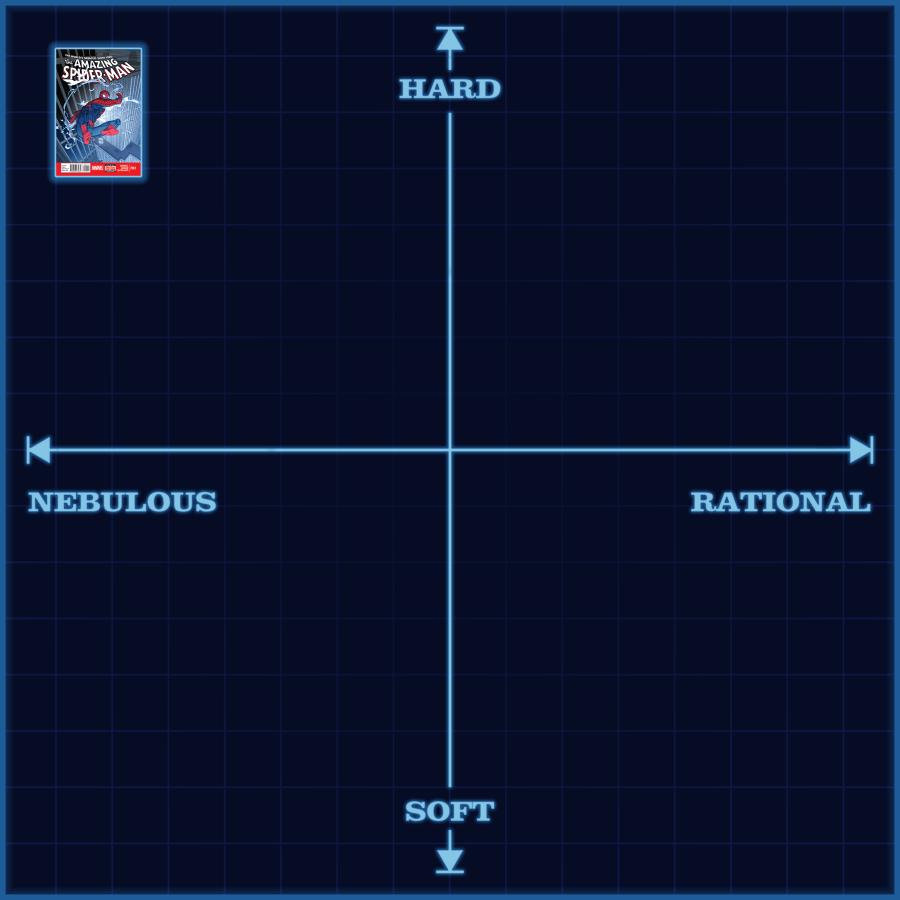 Spiderman - Hard and Nebulous