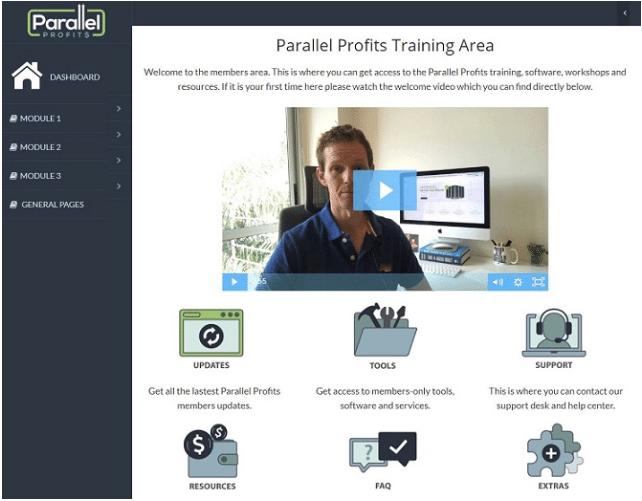 Parallel Profits Training