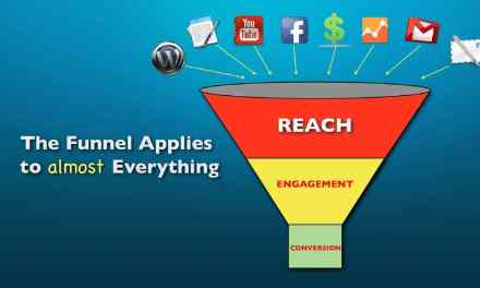 How to Simplify Your Marketing: The Basic Small Business Online Marketing Funnel