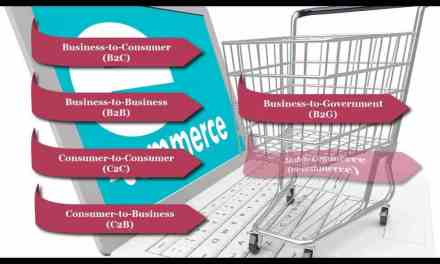 Major Types of E commerce