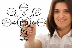 How to Implement an Email Marketing Strategy