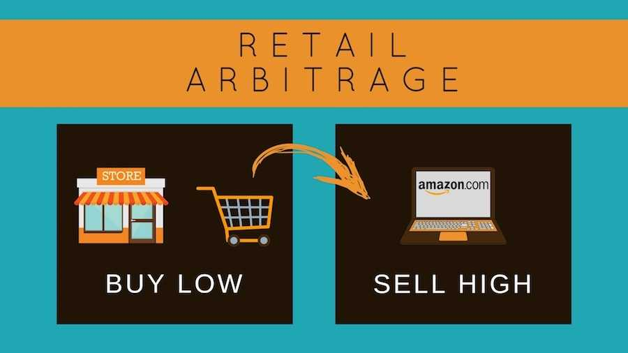 Allow Retail Arbitrage