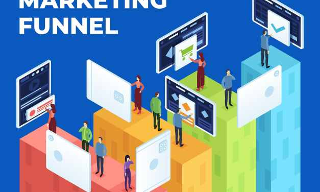 What is a Digital Marketing Funnel: The Stages