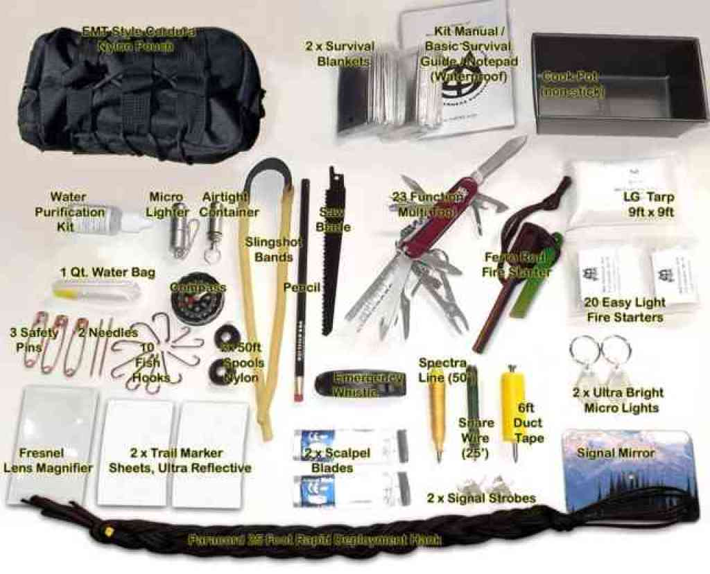 12 Multi-Purpose Gear Items For Your Emergency Survival Kit