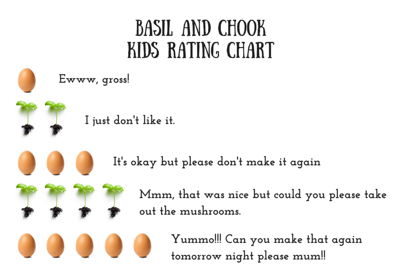 Basil and chooks kids rating chart (1)