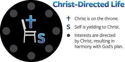 christ-directed-airmen