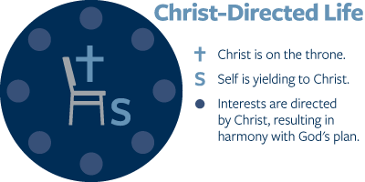 christ-directed-sailor