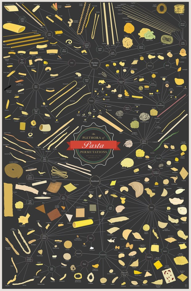 1673203-inline-1300p-pasta-zoom-0805