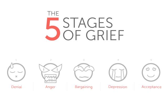 5 Stages of Golf (1/4)
