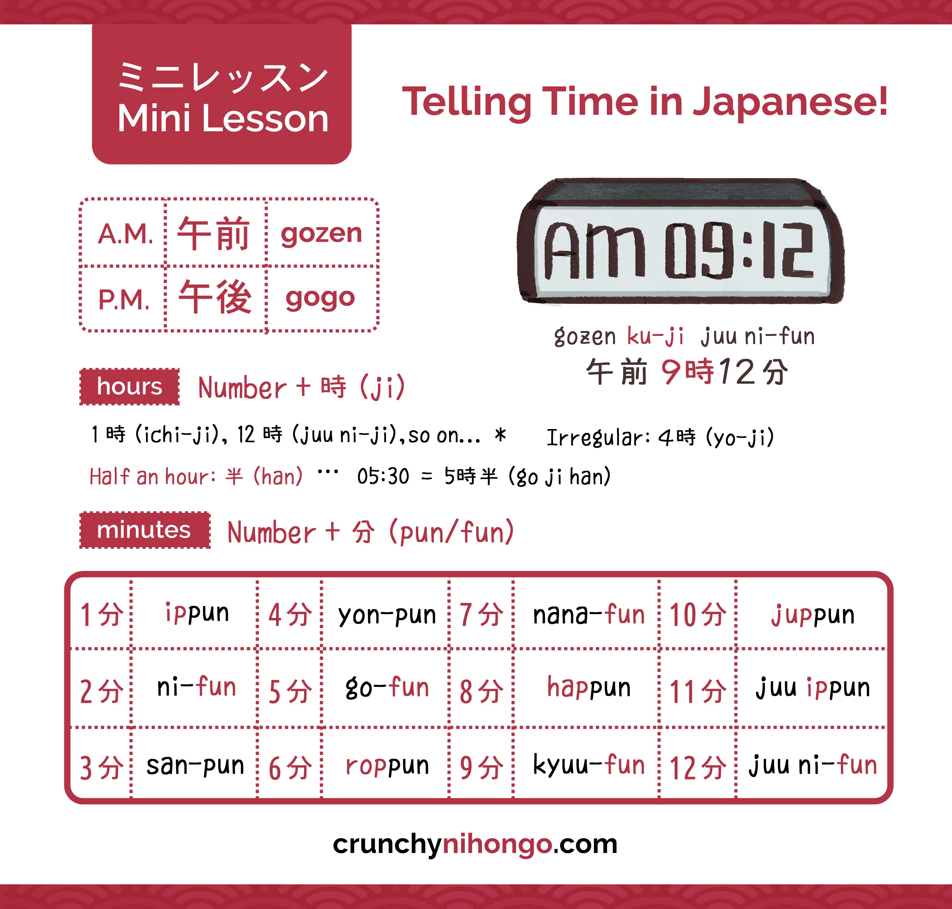 How To Tell Time In Japanese Crunchy Nihongo