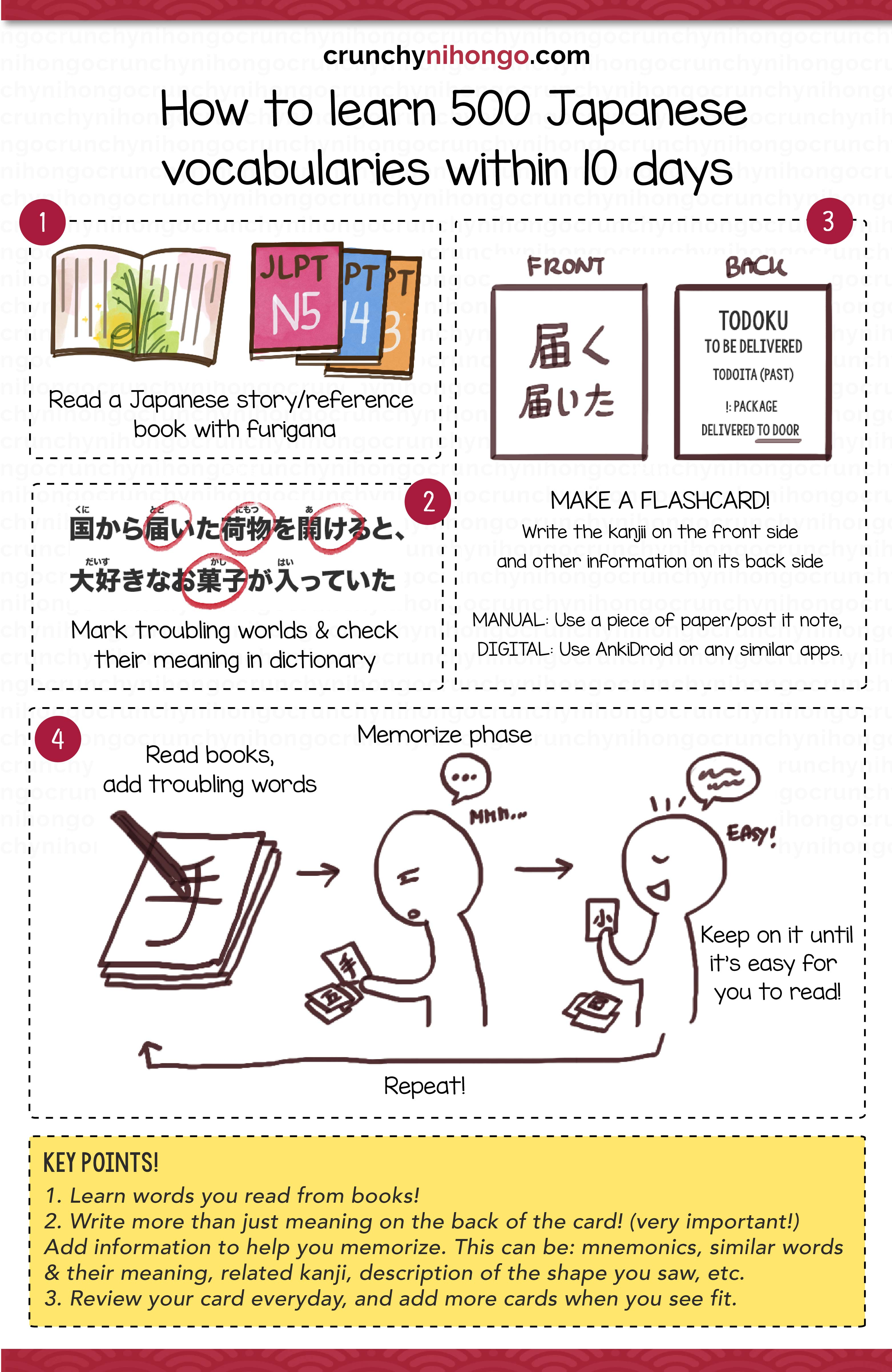 The Most Effective Way To Improve Your Kanji Amp Vocabulary