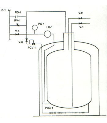 large volume cryogenic tank piping schematic CLD Series