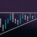 FTXのMOVEとは?BTCの急変動におすすめ仮想通貨トレード