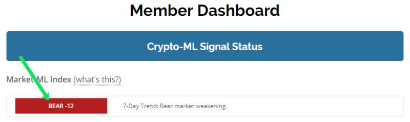 Crypto-ML Index-ML Bitcoin Bear