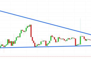 Crypto-ML Short Sell Signal