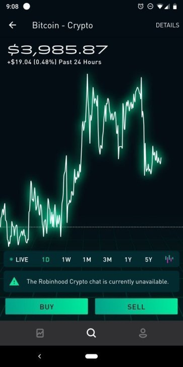 Is Robinhood Good for Crypto Trading? 1
