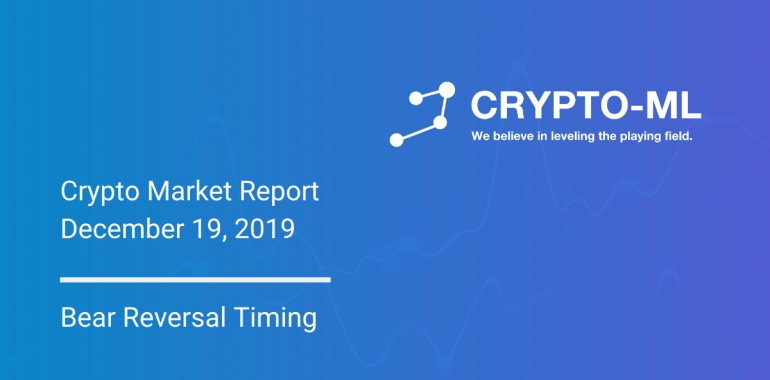 Crypto-ML Market Report December 19 2019