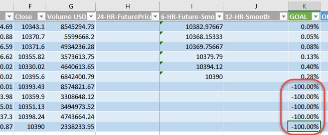 Crypto-ML Bitcoin Price Prediction Excel Remove Outliers 2