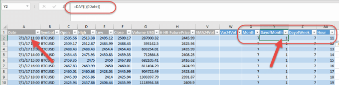 Crypto-ML Bitcoin Price Prediction Tutorial Dates