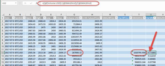 Crypto-ML Bitcoin Price Prediction Tutorial Variances