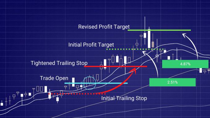 Crypto-ML Profit Targets (web)