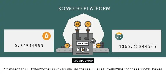 komodo-atomic-swap