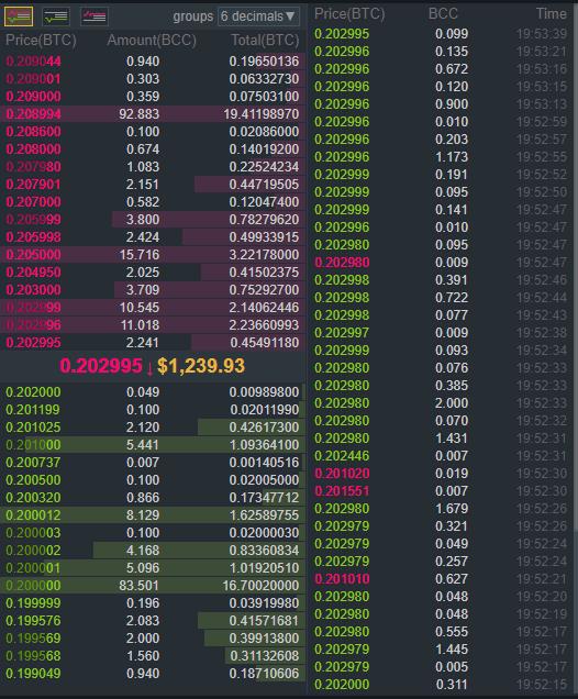 exchange-orders