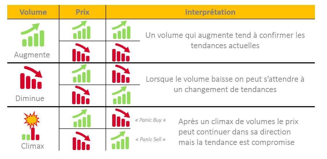 relation-prix-volume