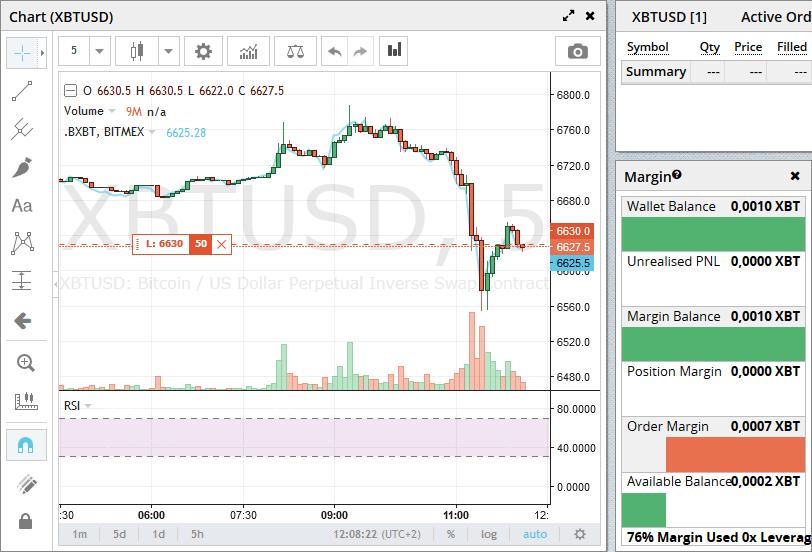 chart-xbt-usd-bitmex