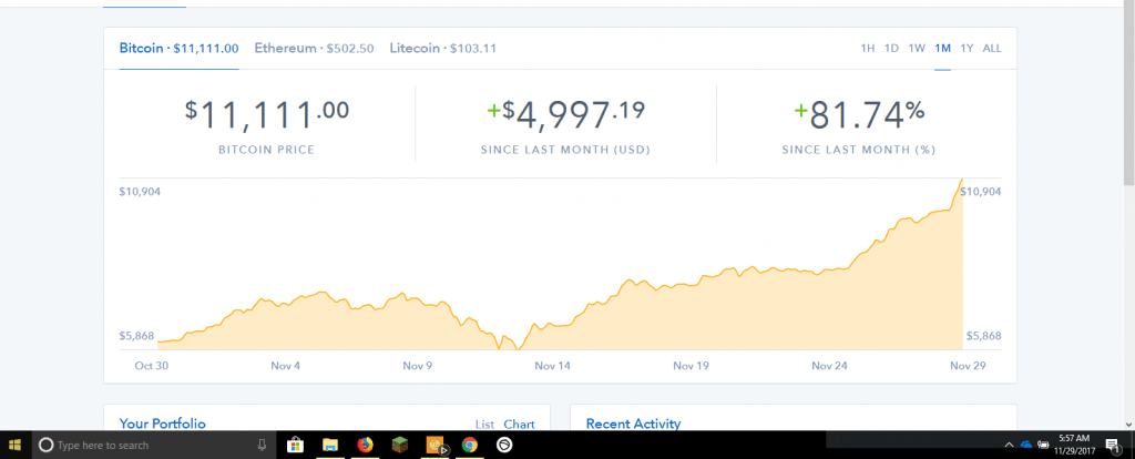 $11,000:An 11% Gain in 11 Hours
