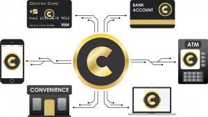 Centra Tech ICO