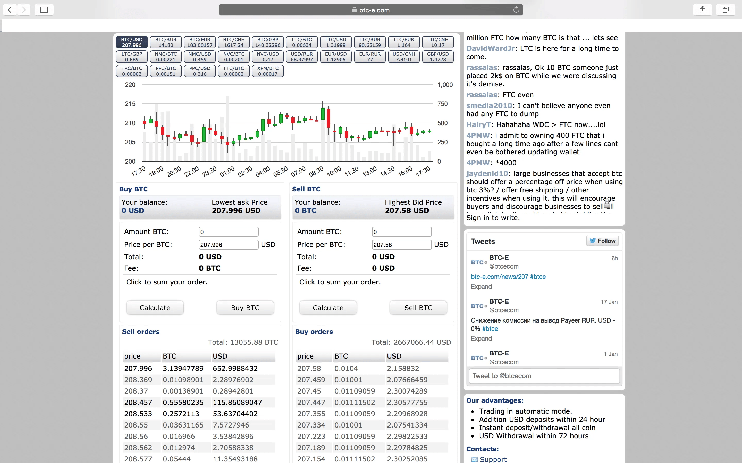 trading cryptocurrency on metatrader 4