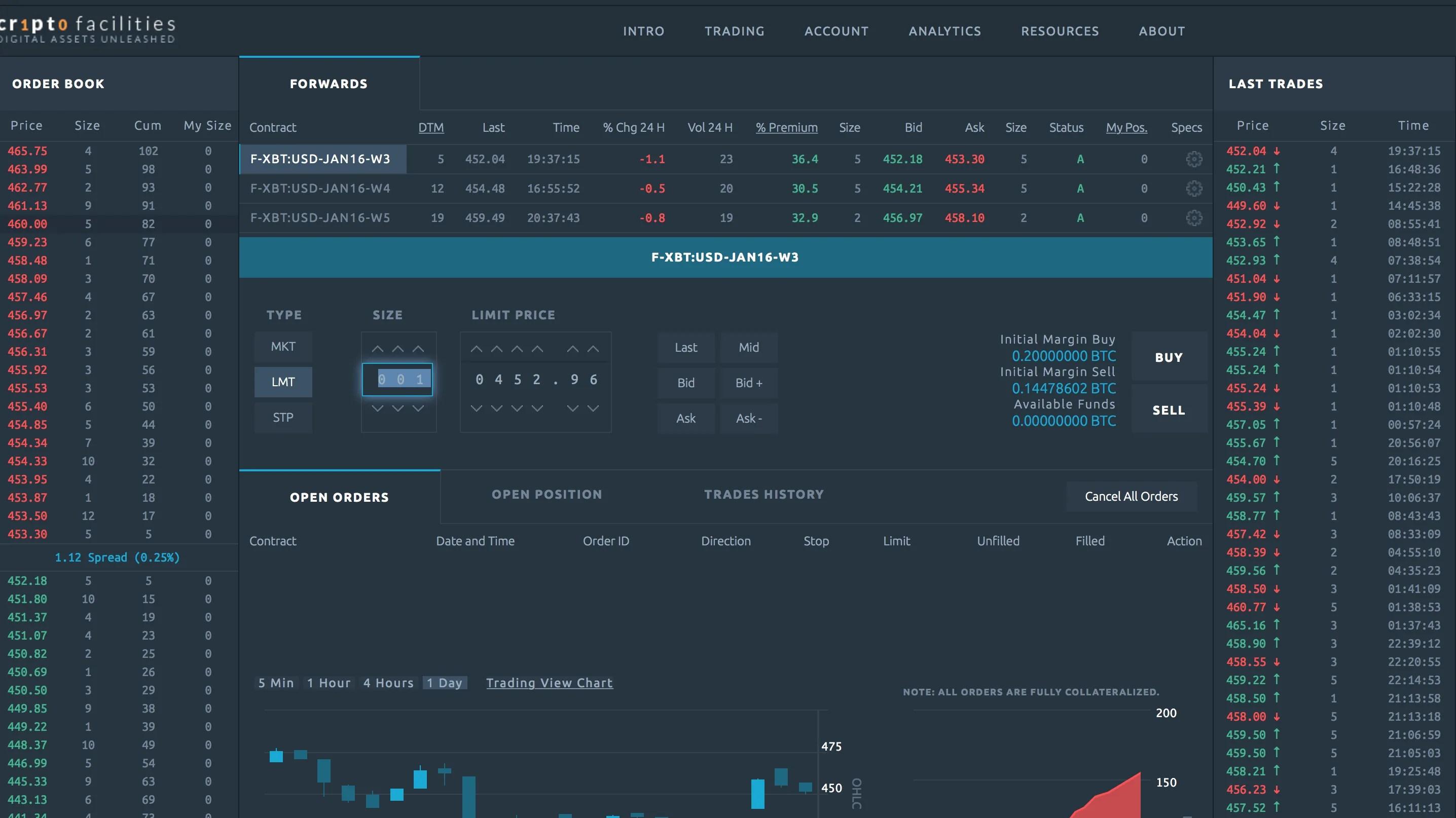 crypto facilities main interface
