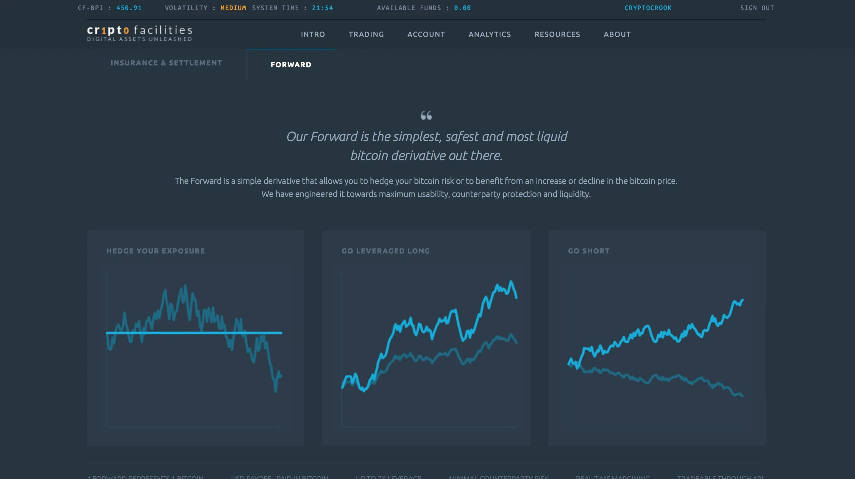 This exchange gives users the ability to short, hedge positions, and margin Bitcoins.