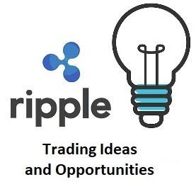 Ripple trading ideas opportunities
