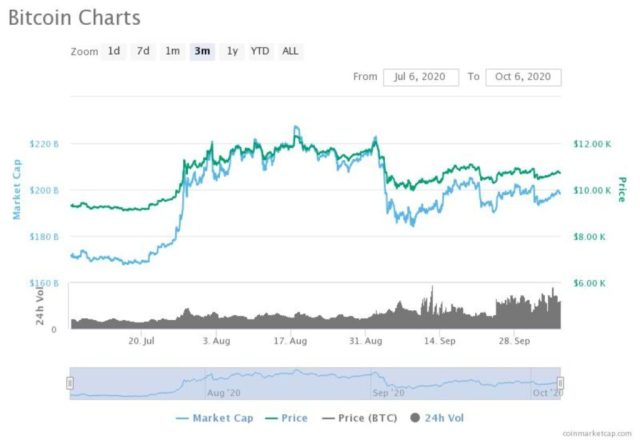 Cryptocurrency This Week: Crypto Earnings Should Be Taxed, Says BuyUCoin In Draft Document
