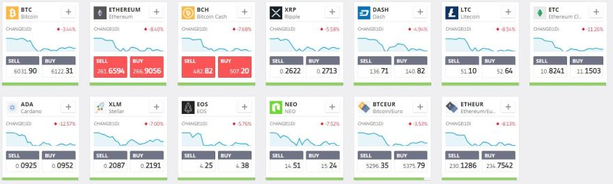 etoro cryptocryptocurrencies trading