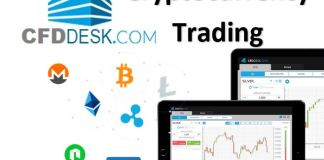 cryptocurrency trading with CFDDESK