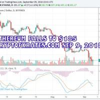 Ethereum Falls to $185 cryptofxrates.com