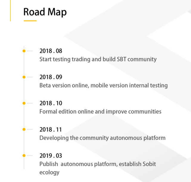 Sobit.one-Roadmap
