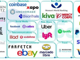 Facebook And Dozens Of Partners Are Set To Unveil The Libra Association And Libra Blockchain Next Week